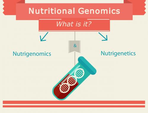 Nutritional Genomics | Why we need to know nutrigenomics and nutrigenetics