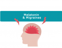 Blogheader for melatonin and migraines from CALMERme.com