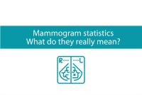 Blogheader for post about mammogram statistics