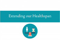 Bloghead for post on Extending our Healthspan TEDx talk from CALMERme.com