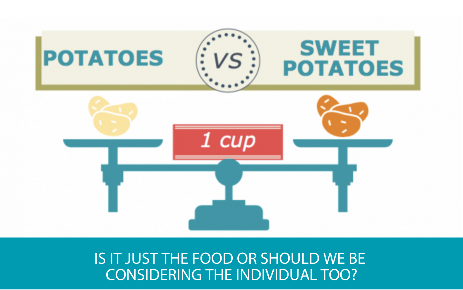 You say potato, I say sweet potato! Is the nutritional content more important than the individual eating it?