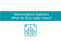 Blogheader for post about mammogram statistics