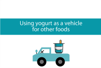 Blogheader for using yogurt as a vehicle from CALMERme.com