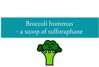 Blogheader for broccoli hummus recipe from CALMERme.com